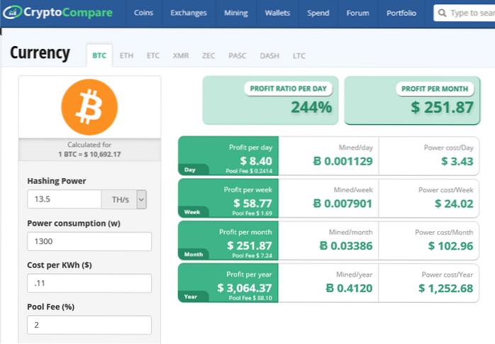 cuanto tiempo demora minar un bitcoin